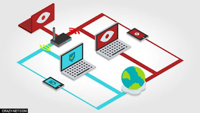 ما هو VPN و فوائده و اضرار استخدامه لحماية خصوصيتك