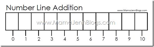 Classe a colori linea dei numeri for Linea dei numeri da stampare