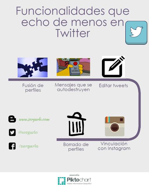 Infografía, Infographic, Redes Sociales, Twitter, Funcionalidad,