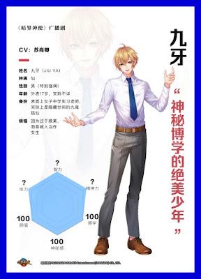 Anjie Shenshi Character Settings