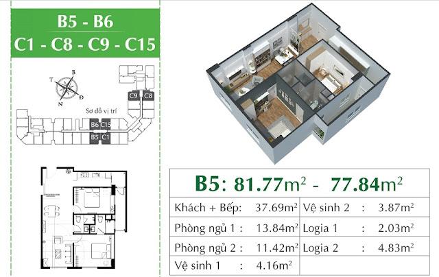 Thiết kế chi tiết căn C1 - C8 - C9 - C15- giống căn B5 Eco City Việt Hưng