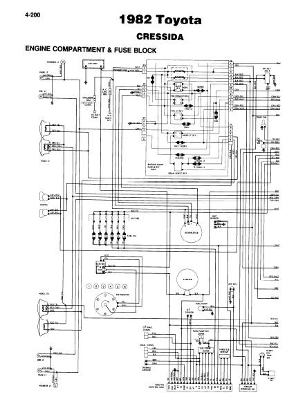 repairmanuals: Toyota Cressida 1982 Wiring Diagrams