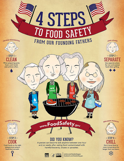 Food Handling Safety: Preventing Foodborne Illnesses from Getting Into Your Table