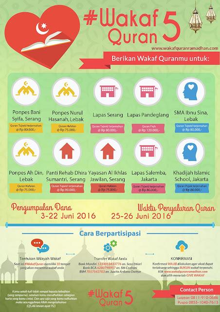 #WakafQuran Part 5