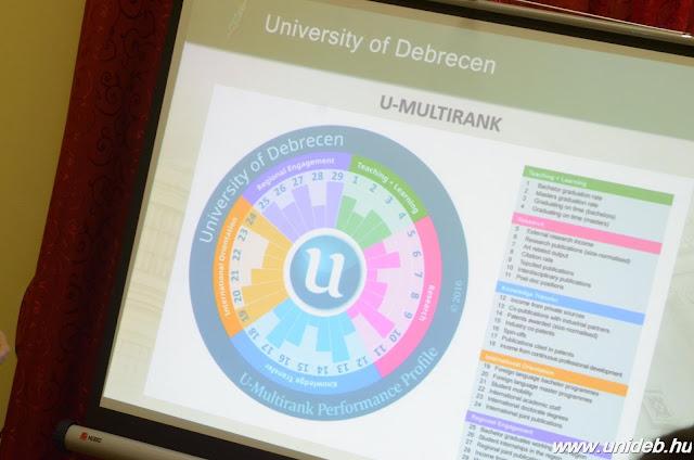 Hallgatók és oktatók cseréjét, valamint kutatási együttműködéseket tervez a Debreceni Egyetemmel a Shandong Agricultural University.
