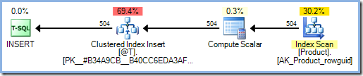 Function with SCHEMABINDING