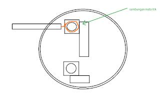 Pemasangan kabel pada Fitting lampu pada Instalasi saklar Seri
