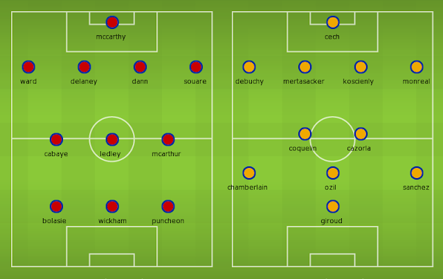 Possible Lineups, Team News, Stats – Crystal Palace vs Arsenal