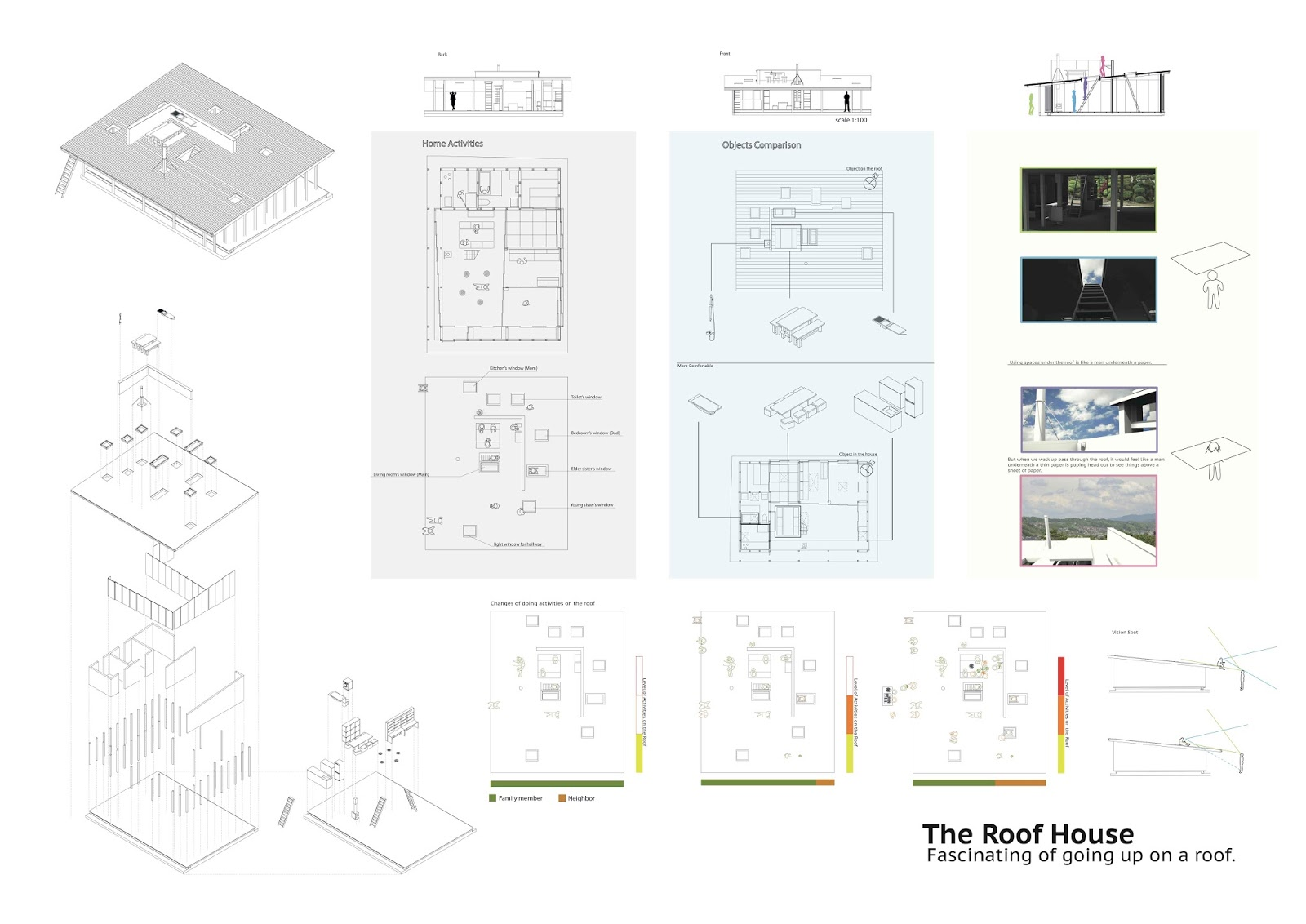 Domestic Current Save S Case Study The Roof House Japan