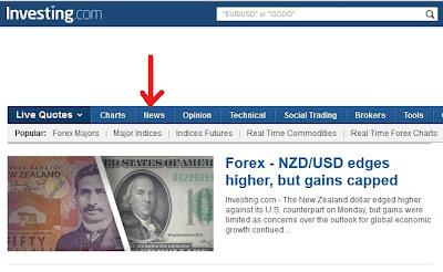 Forex trading in urdu training