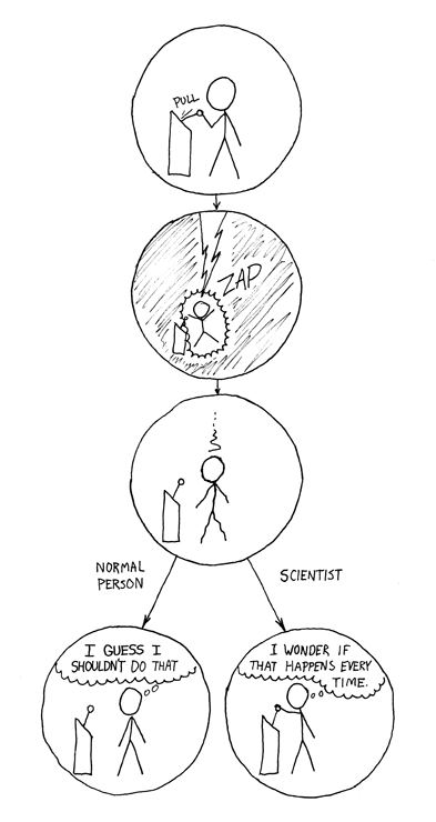 Cartoon showing a man pulling a lever and being shocked - cartoon then shows 'normal' person who decides not to pull the lever again, contrasted witha  scientist who wonders if it happens every time