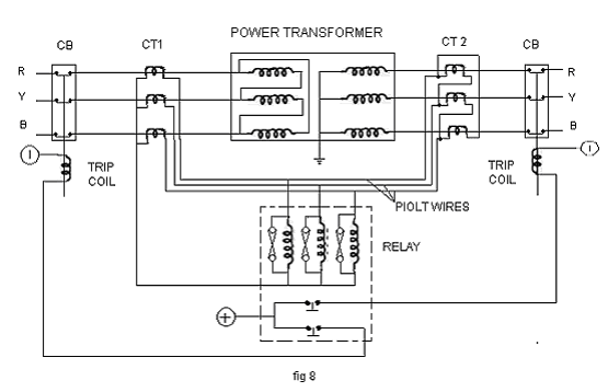 Exploring the world of Medium Voltage Switchgear: Earth
