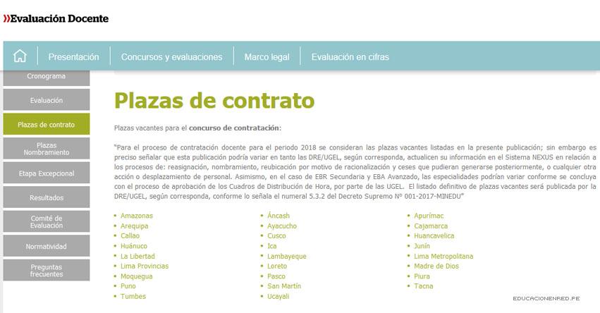 MINEDU publicó Plazas Contrato Docente 2018 - www.minedu.gob.pe