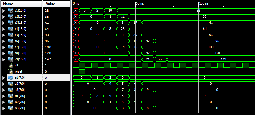 Ashan's Blog: Digital design of systolic array architecture for