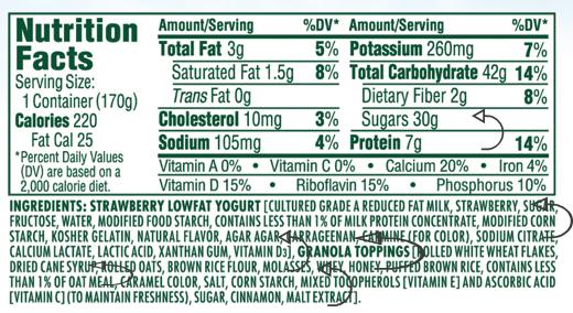 Activia Light Strawberry Yogurt Nutrition Facts Www Lightneasy Net
