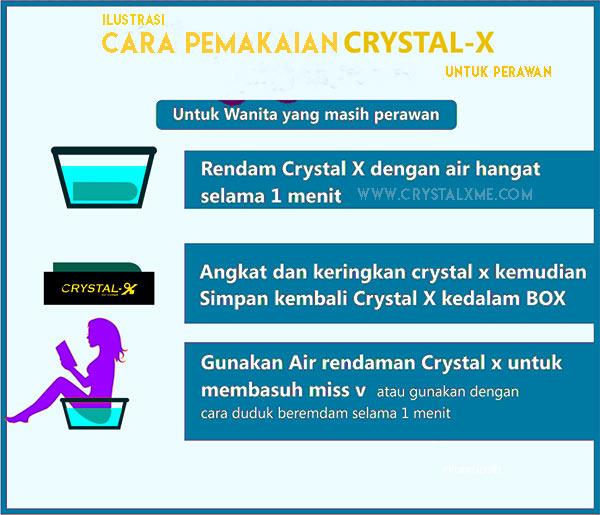 gambar ilustrasi cara pakai crystal x perawan
