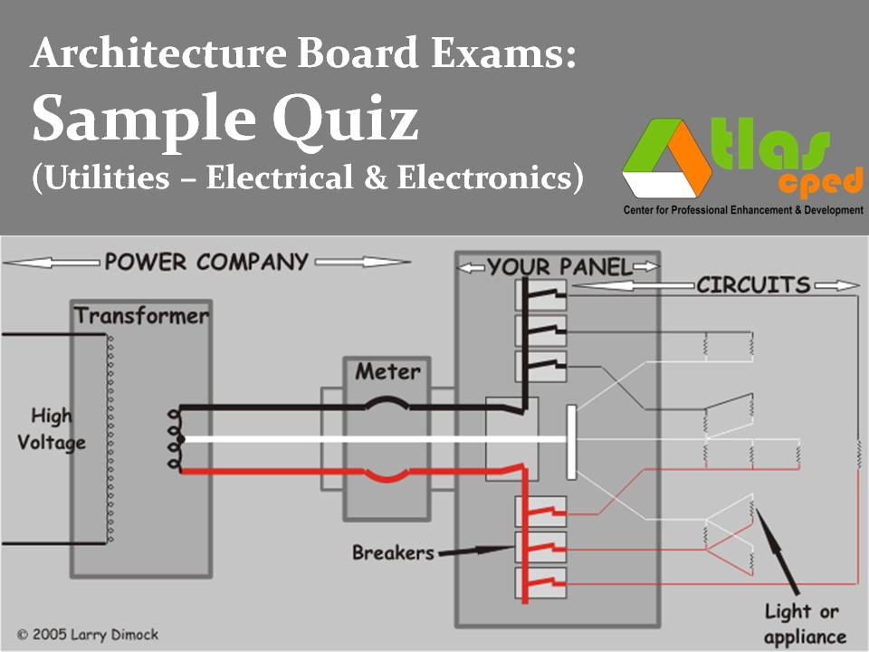 Superior Here Is A Sample Quiz For Building Utilities: Electrical And Electronic  Systems And Equipment, Including Lighting And Acoustics (see Scope Of  Subject Below ...
