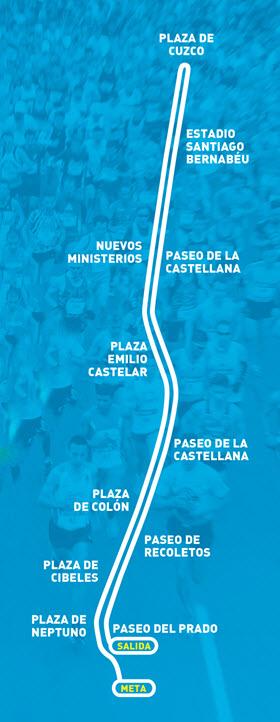 Recorrido de la carrera 'Los Diezmil de Madrid'. Domingo 9 de octubre