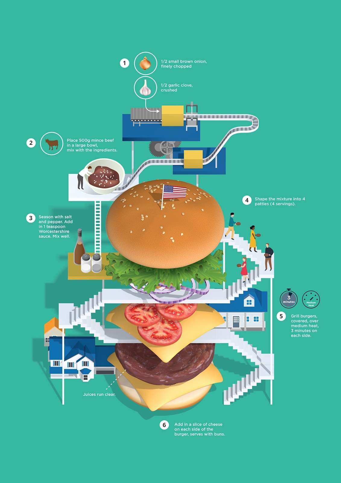 01-American-Burger-Jing-Zhang-Recipe-cards-and-Imaginary-Factory-Infographics-www-designstack-co