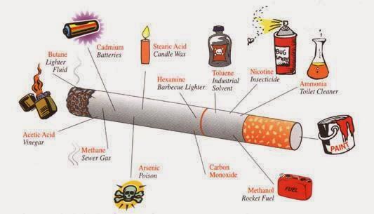 cigarette lectronique pour un sevrage tabagique la cigarette electronique est bien meilleure. Black Bedroom Furniture Sets. Home Design Ideas