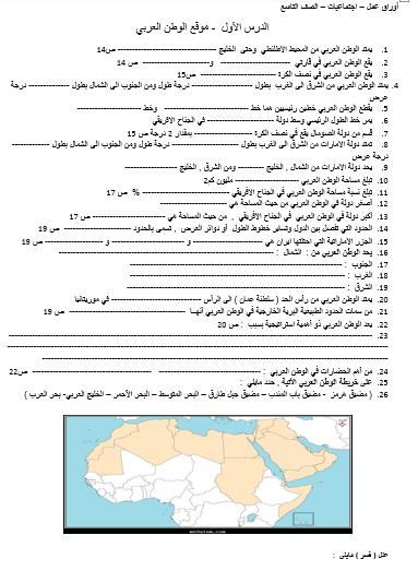 تلخيص الوحدة 1-2 دراسات اجتماعية
