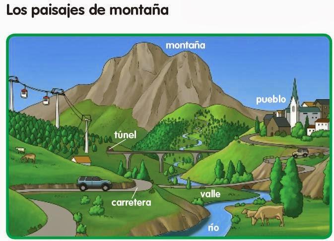 Maestra De Primaria El Paisaje Paisajes De Montaña