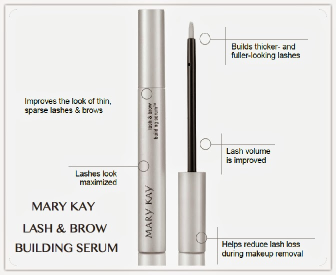 0e985f0d185 Accentuate 'n Ink: LOVE YOUR LOOKS, LOVE YOUR LASHES WITH MARY KAY