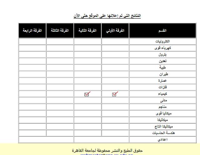 نتيجة كلية الهندسة جامعة القاهرة 2016 بالاسم