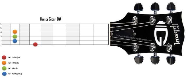 chord kunci gitar D# kres