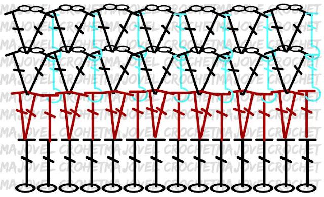 Patrón del vestido de talle corto a crochet