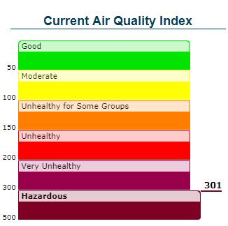 http://www.khq.com/story/38916315/air-quality-reaches-hazardous-levels-in-spokane