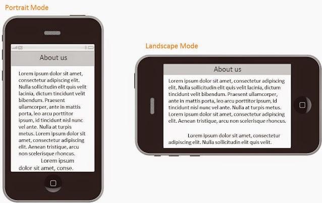 mobile screen orientation