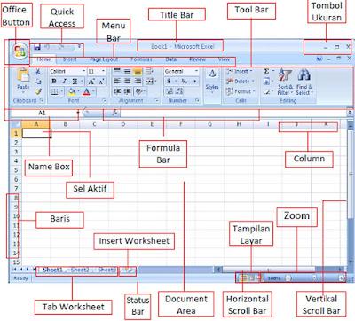 Menu-Menu yang Terdapat Pada Microsoft Excel 2010,Menu-Menu yang Terdapat Pada Microsoft Excel, cara mengetahui menu microsoft excel, cara kerja microsoft excel, belajar microsoft excel, kegunaan menu yang pada microsoft excel
