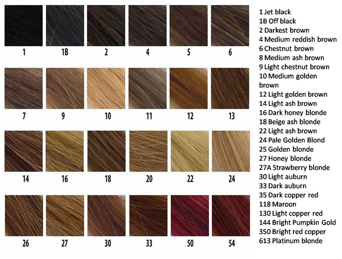 The International Colour Chart (ICC) is a numerical system used worldwide to classify hair colour. It means that each hair colour has a definition that is recognised around the globe, and can be used by manufacturers on hair colour charts and tubes/boxes of hair dyes.