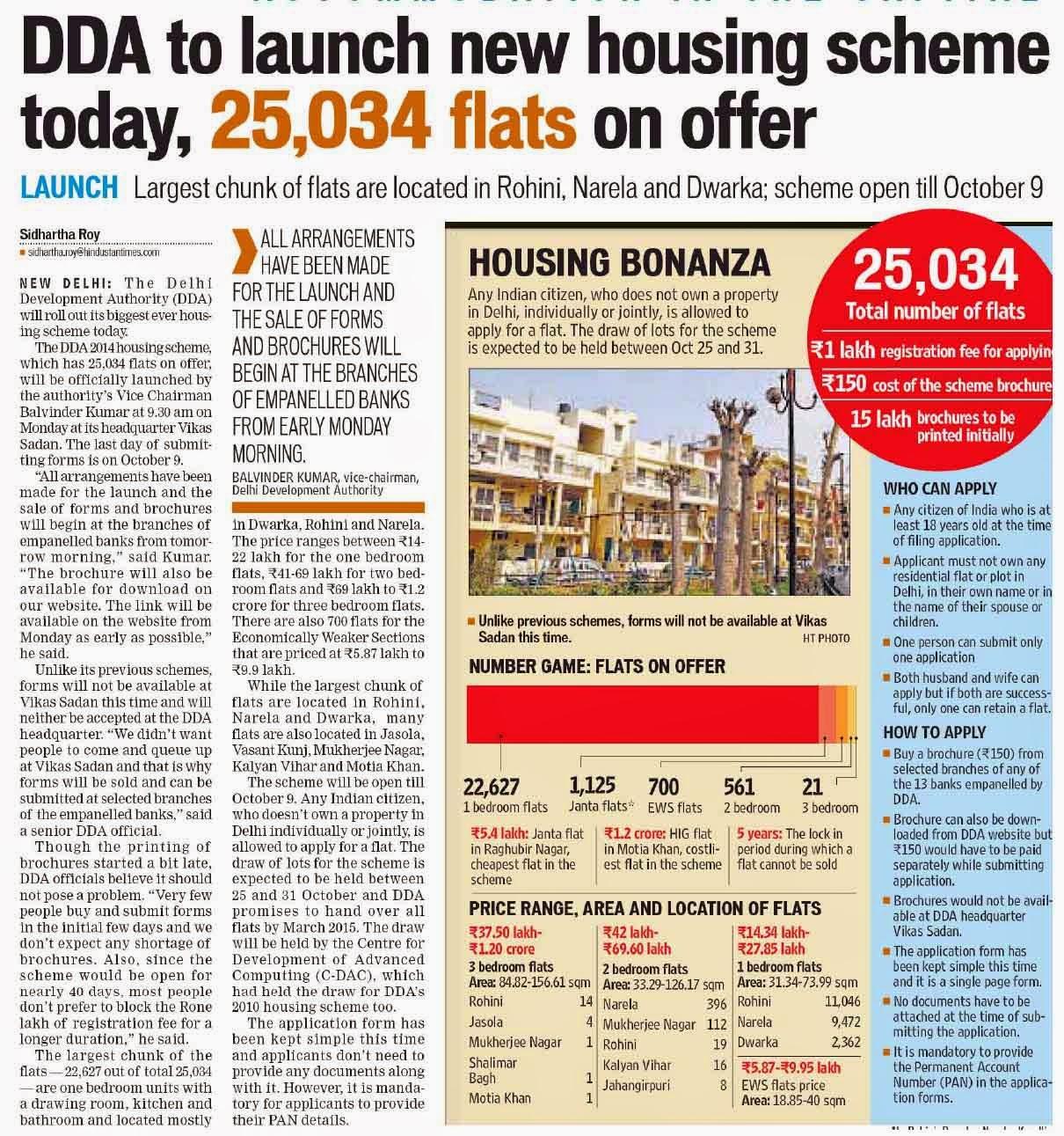 dda flats 2014 scheme bank list