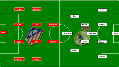 soi-keo-Atletico-Madrid-vs-Real-Madrid