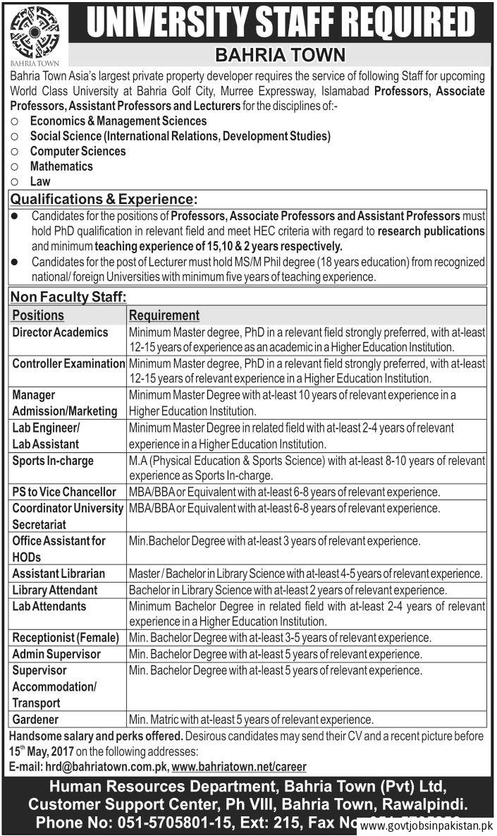 jobs in Bahria town University jobs 2017
