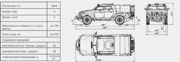 броньований автомобіль Новатор