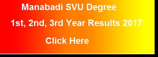 manabadi svu ug results 2017