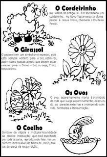 Significado símbolos da páscoa