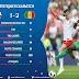 Coupe du monde : le Sénégal bat la Pologne (2-1), première victoire pour l'Afrique !