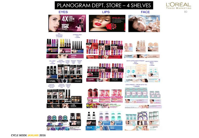 http://www.desimasi.com/2016/01/kemasan-produk-kecantikan-maybelline.html