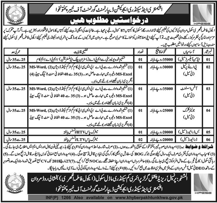 Jobs In Elementary And Secondary Education Department KPK March 2018