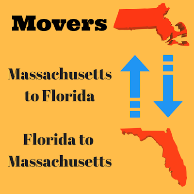 Movers Massachusetts to Florida