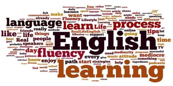 Contoh Soal Cloze Test Bahasa Inggris Dan Pembahasan