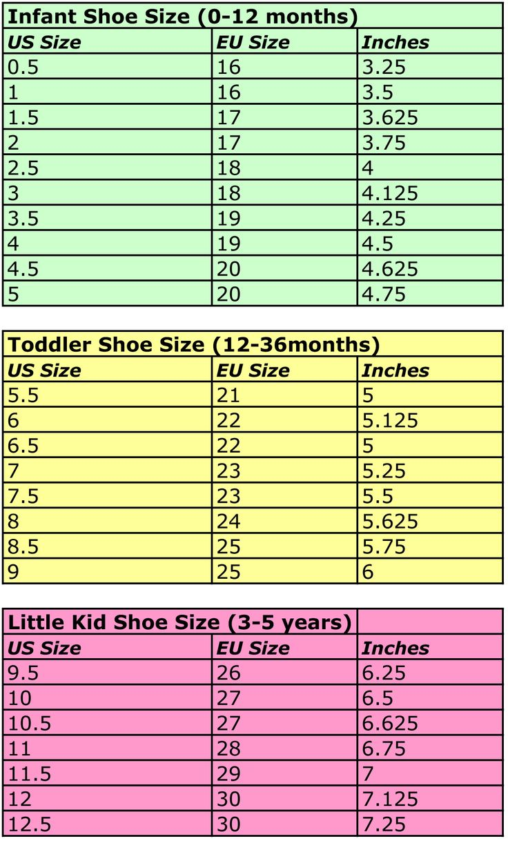 Childs Size  In European Sizes Shoes