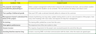 Lessons Learnt Examples