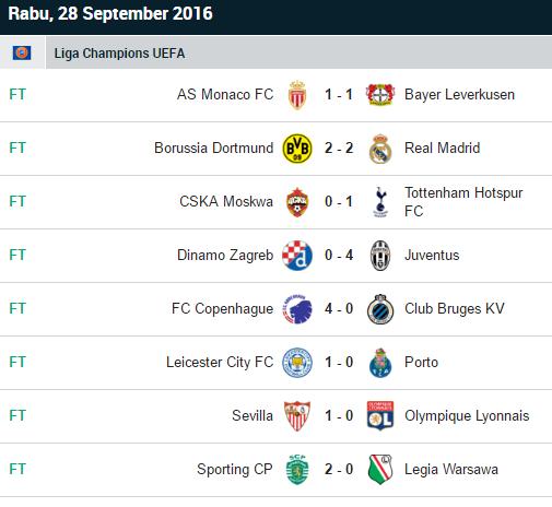 Hasil Liga Champion Tadi Malam, 28 September 2016 , Hasil Lengkap Liga Champion Tadi Malam pict