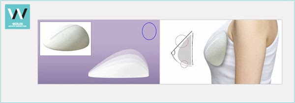 teardrop breast implants, tear drop implants, anatomical profile