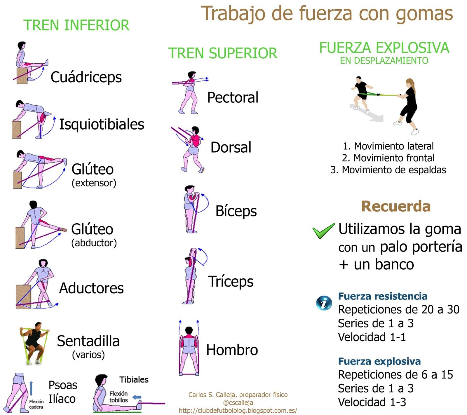 ejercicios abductores con gomas